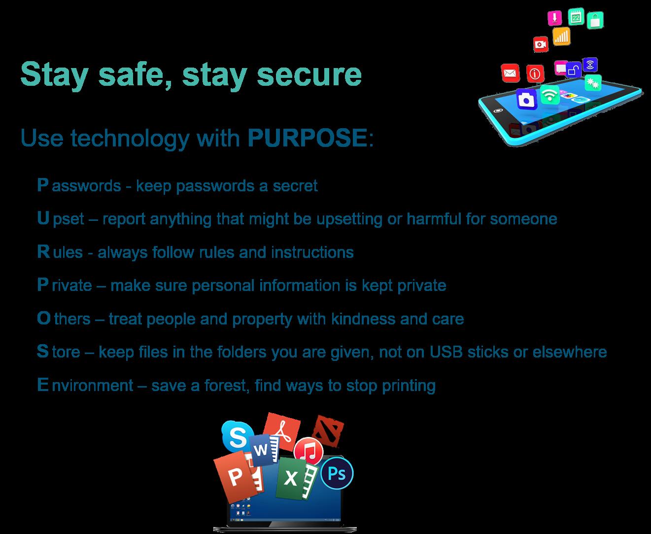 Technology Purpose